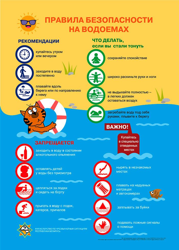 Правила безопасности на водоемах от МЧС